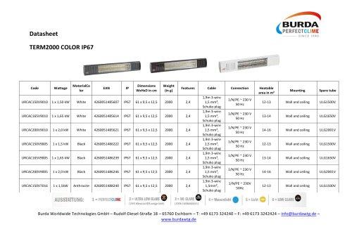 TERM2000 COLOR IP67_URCAC