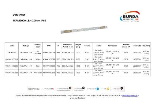 TERM2000 L&H 200cm IP65_URLH4265