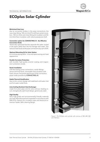 ECOplus Solar Cylinder